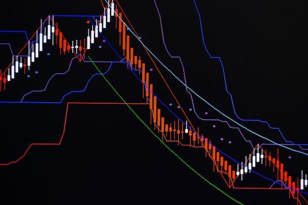 Wykres słupkowy świecy ze wskaźnikiem
