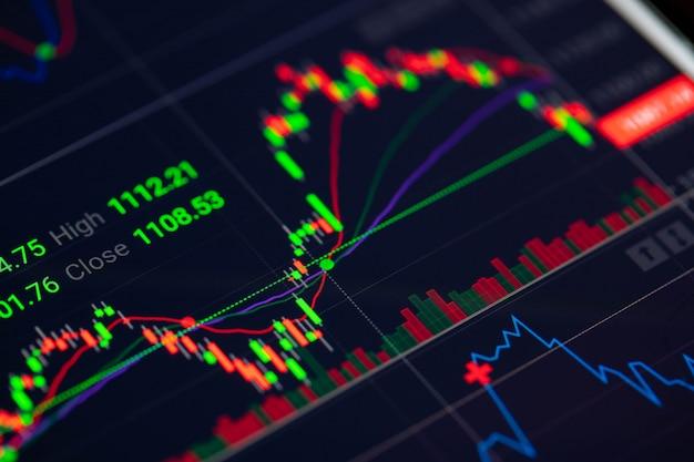 Wykres świecowy z rynku akcji na ekranie