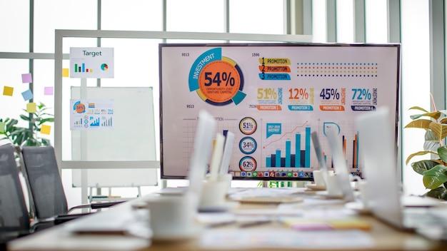 Wykres tempa wzrostu raportu promocji inwestycji i wykres pokazują na monitorze komputera i szklanej tablicy podczas spotkania konferencyjnego raportu korporacyjnego dotyczącego celu sprzedaży w pokoju biurowym z laptopem i filiżanką kawy na stole.