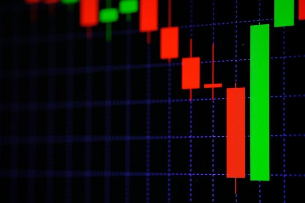 Wykres wykresu świeca kij ze wskaźnikiem rynku obrotu giełdowego.