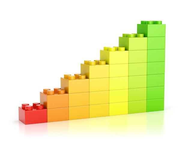 Wykres wzrostu diagramu wykonane z bloków konstrukcyjnych kolorowe zabawki na białym tle.