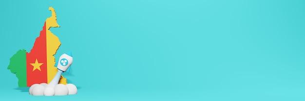 Wykres wzrostu kryptowaluty ripple xrp w kamerunie dla zawartości strony internetowej