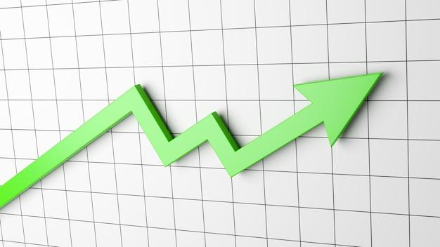 Wykres ze strzałkami rosnącymi