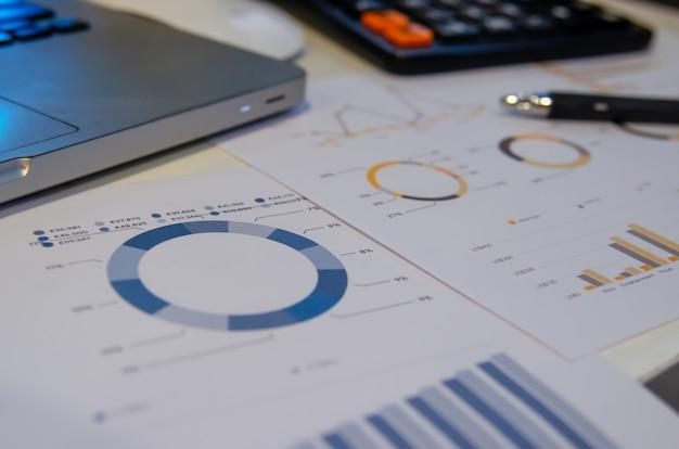 Wykresy finansowe dokumentów biznesowych