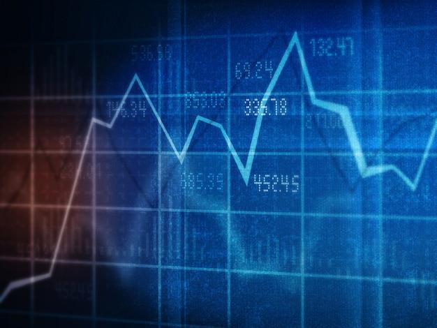 Wykresy i wykresy finansowe