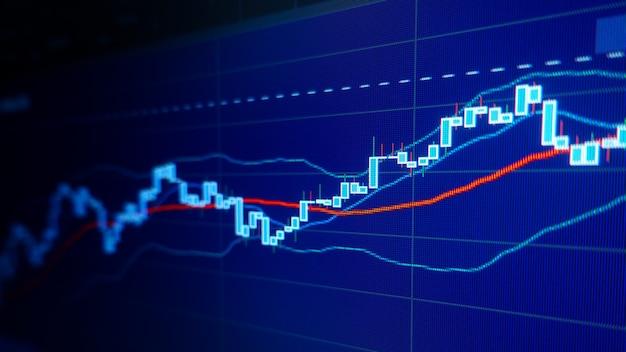 Wykresy i wykresy giełdowe. finansowe i biznesowe tło z krzywą sinusoidalną na ekranie. płaski trend