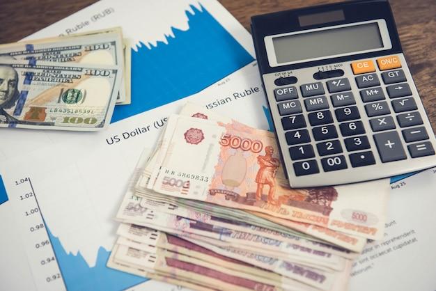 Wymiana walut z dolara amerykańskiego na inflację rubla rosyjskiego