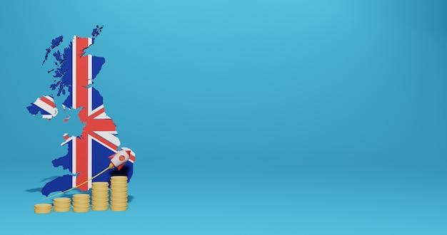 Wzrost gospodarczy w anglii w zakresie infografik i treści w mediach społecznościowych w renderowaniu 3d