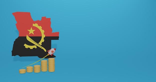 Wzrost gospodarczy w angoli w zakresie infografik i treści w mediach społecznościowych w renderowaniu 3d