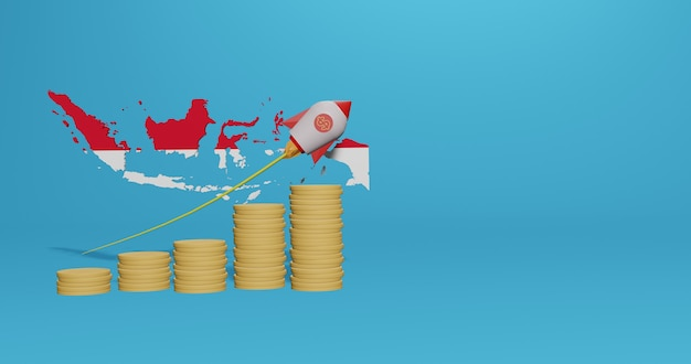 Wzrost gospodarczy w indonezji w zakresie infografik i treści w mediach społecznościowych w renderowaniu 3d