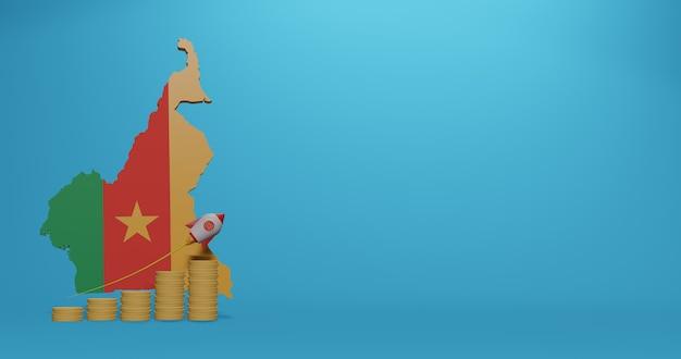 Wzrost gospodarczy w kamerunie w zakresie infografik i treści w mediach społecznościowych w renderowaniu 3d