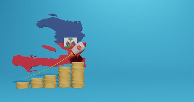 Wzrost gospodarczy w kraju haiti w zakresie infografik i treści w mediach społecznościowych w renderowaniu 3d