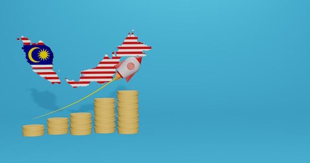 Wzrost gospodarczy w malezji w zakresie infografik i treści w mediach społecznościowych w renderowaniu 3d