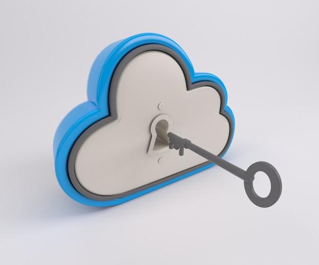 Zablokowany chmura