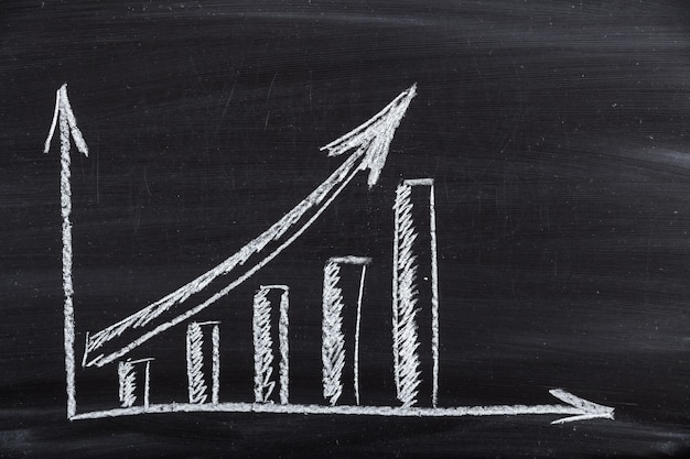 Zamknij się tablica z wykresem biznesu finansowego