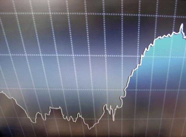 Zamknij wykres finansowy w tlebiznes tło