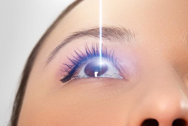 Zbliżenie oczu kobiety. wiązka laserowa na rogówce. pojęcie laserowej korekcji wzroku