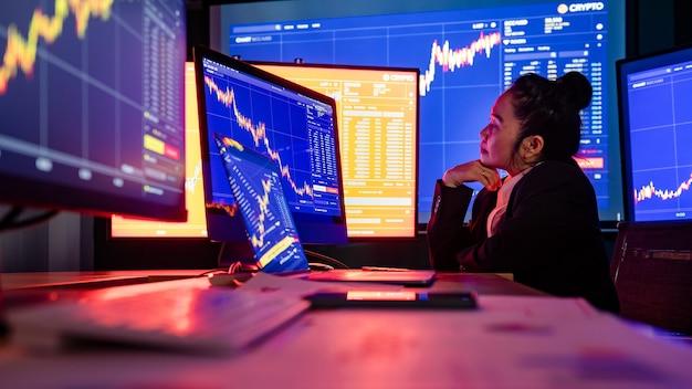 Zdenerwowany nieudany makler maklerski siedzi zestresowany przy biurku roboczym w pokoju handlowym, podczas gdy wartość giełdowa z raportu analizy wykresu wykresu na ekranie komputera spada.