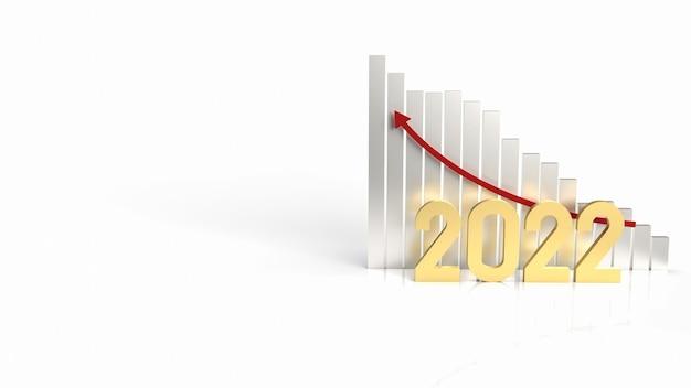 Złota 2022 i strzałka na wykresie w górę dla renderowania 3d treści biznesowych
