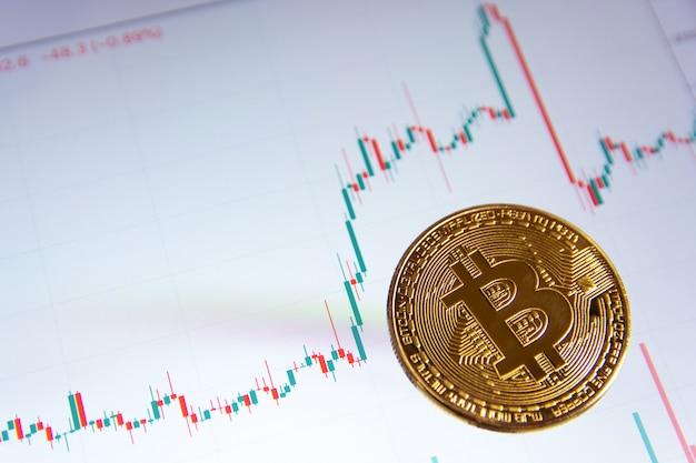 Złota moneta bitcoin i wykres świecznikowy