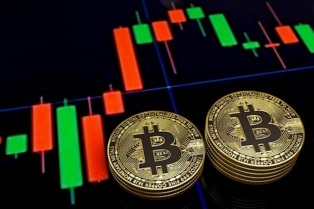 Złote bitcoiny z kolorowymi paskami