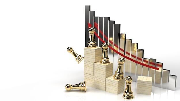 Złote szachy i wykres dla renderowania 3d treści biznesowych.