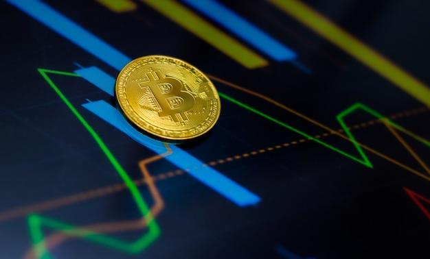 Złoty bitcoin na tle wykresu indeksu kursów kryptowalut