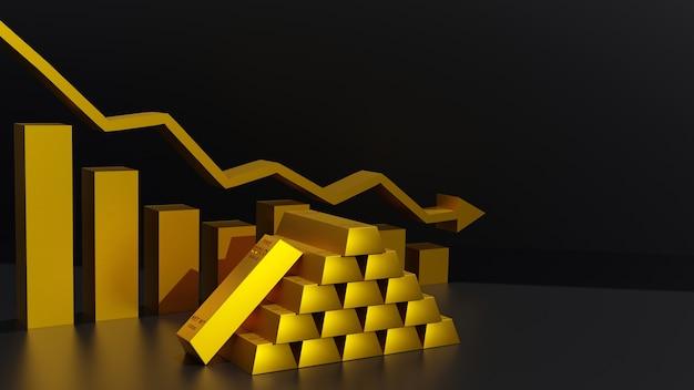 Złoty i złoty wykres biznes i inwestycje z projektową strzałką w dół