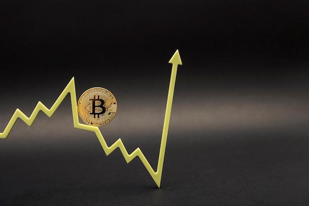 Zmienność bitcoina. wahania i prognozowanie kursu kryptowaluty. moneta bitcoin na wykresie cen wskazuje w górę. na czarnym tle, skopiuj miejsce