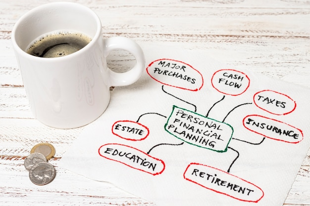 Alta vista de la taza de café y planificación para uno mismo