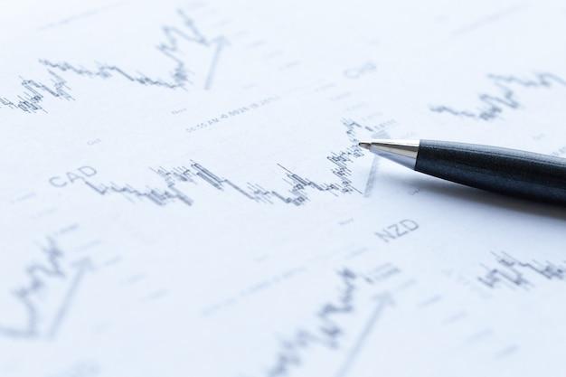Análisis de gráficos financieros y bolígrafo.
