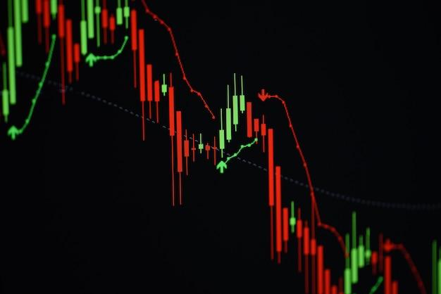 Análisis de la inversión del mercado de la pérdida de cambio del mercado de valores gráfico de inversión gráfico de negocios gráficos de fondo financiero digital flecha hacia abajo crisis de valores precio rojo en gráfico de tendencia descendente