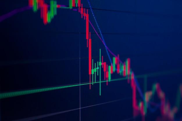 Análisis de velas de gráfico de mercado de tendencia bajista en la pantalla del monitor