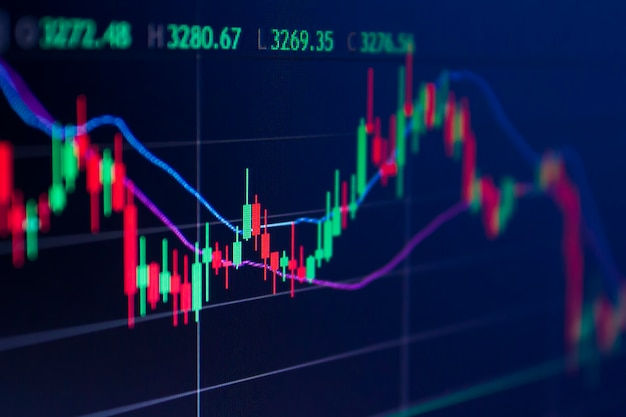 Análisis de velas de gráfico de mercado de tendencias en la pantalla del monitor
