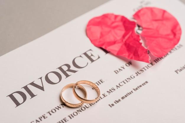 Anillos de boda en papel de divorcio