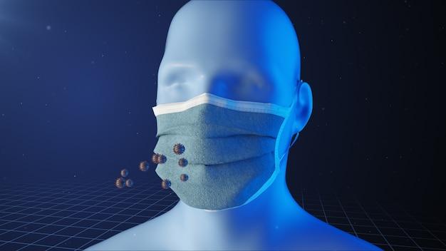 Animación del concepto médico que muestra la importancia de usar máscaras médicas