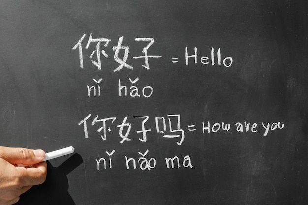 Aprender el alfabeto chino