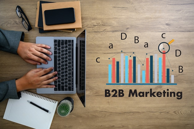 B2b marketing negocio a negocio marketing empresa industria corporativo