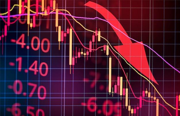 Caída de la bolsa de cambio de mercado pérdida comercial análisis gráfico indicador de inversión gráfico de negocio gráficos de fondo digital financiero abajo crisis de acciones precio rojo en gráfico de tendencia a la baja caída -