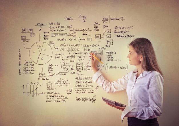 Cálculo financiero de un proyecto.