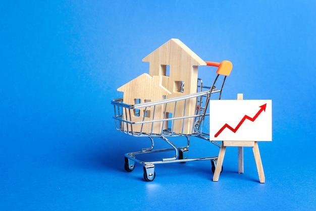 Una casa en un carrito de compras y un caballete con una tabla de flecha roja hacia arriba.