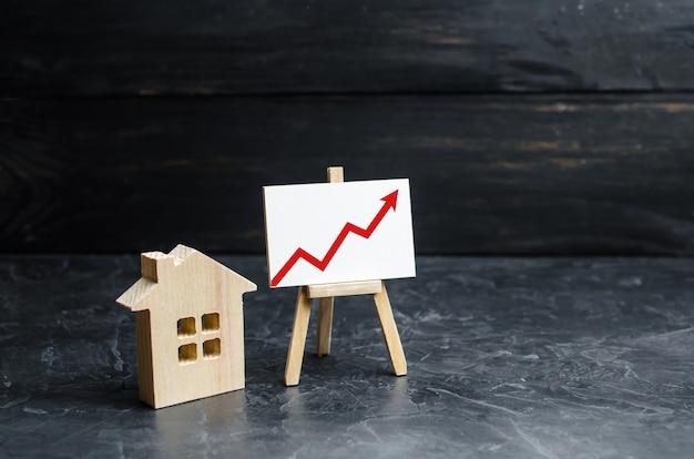 Casa de madera de pie con una flecha roja hacia arriba. la creciente demanda de vivienda y bienes raíces.