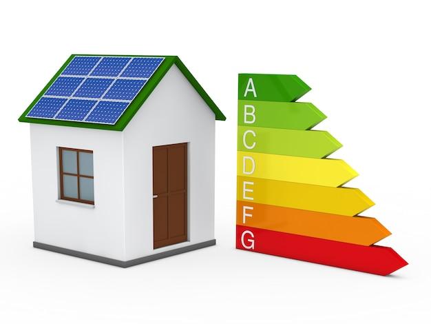 Casa con una placa solar y gráfico de energía