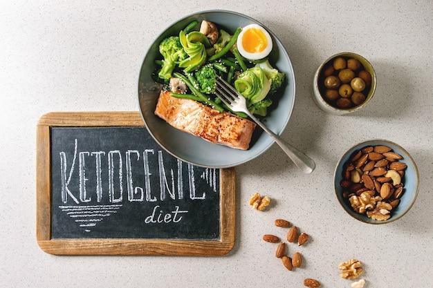 Cena de dieta ketogenic