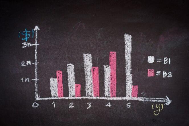 Cerca de la pizarra con el gráfico de negocios de finanzas