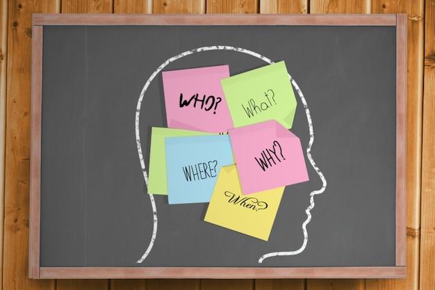 Chalk head con la pregunta publicar notas