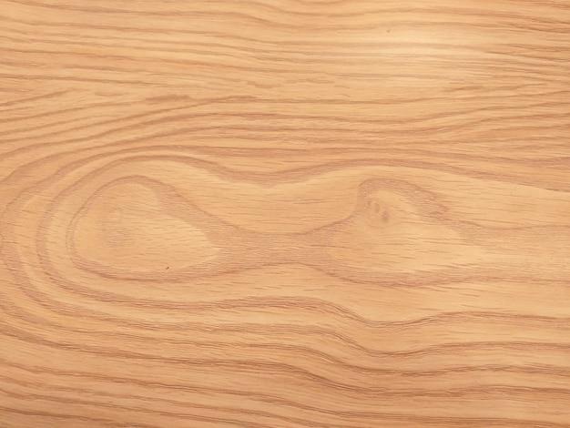 Ciérrese encima del fondo o de la textura de madera de la pared. fondo de madera de patrón natural
