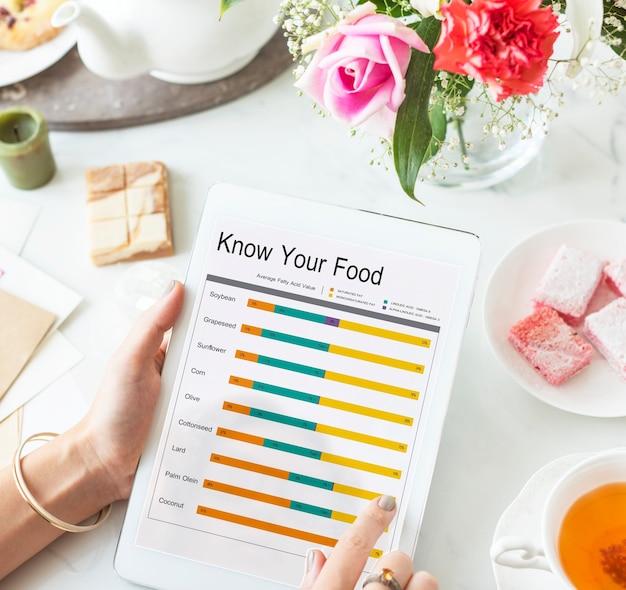 Comparación de datos nutricionales dietética de alimentos