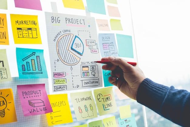 Compartiendo conceptos de ideas con estrategia de escritura papernote en oficina de vidrio de pared.