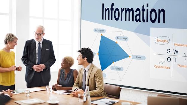 Comunicación de inteligencia empresarial de rendimiento de la información
